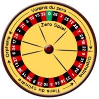 roulette euro wheel